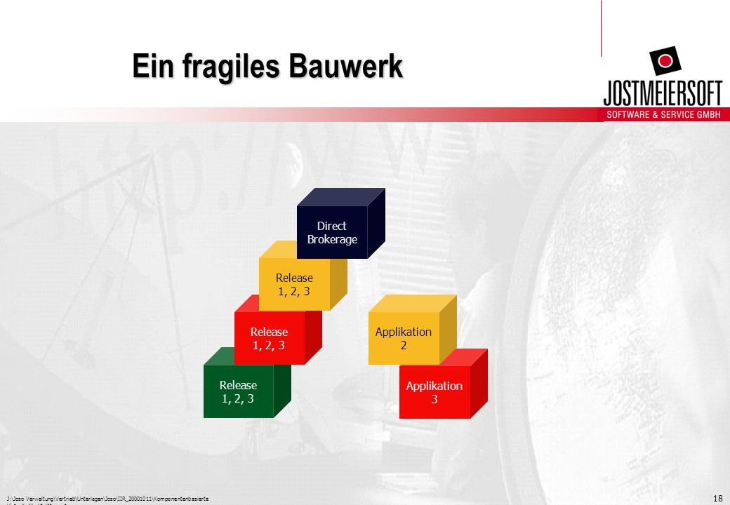 Ein fragiles Bauwerk Direct Brokerage Release 1, 2, 3 Release 1, 2, 3