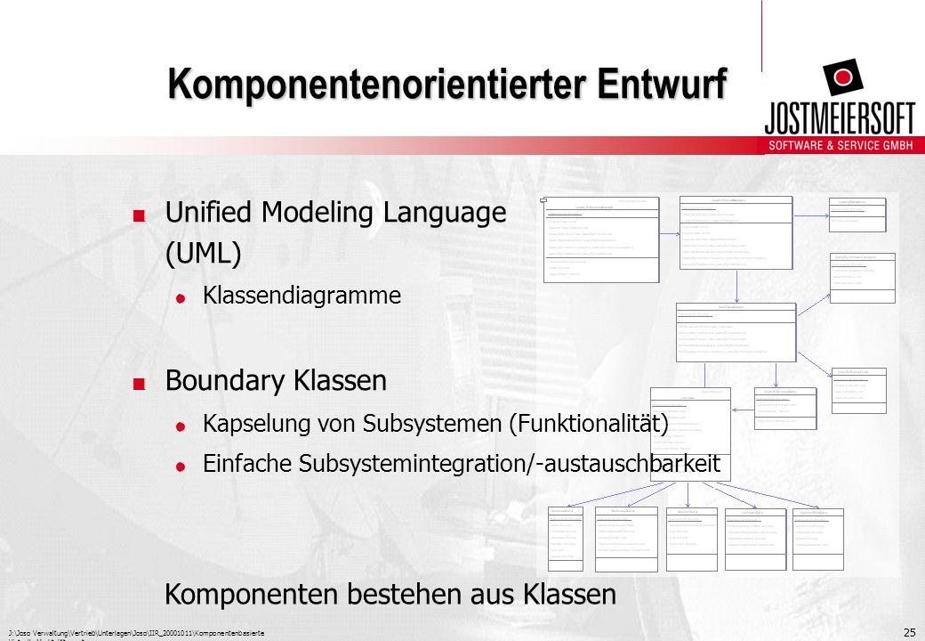 Komponentenorientierter Entwurf