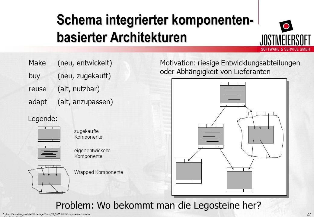 Schema integrierter komponenten- basierter Architekturen