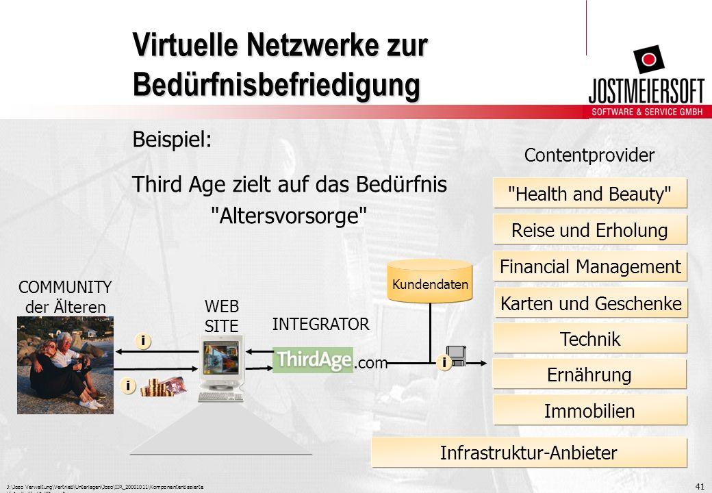 Virtuelle Netzwerke zur Bedürfnisbefriedigung