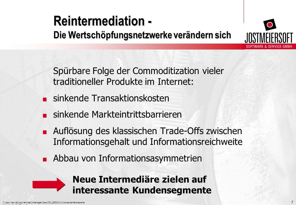 Reintermediation - Die Wertschöpfungsnetzwerke verändern sich