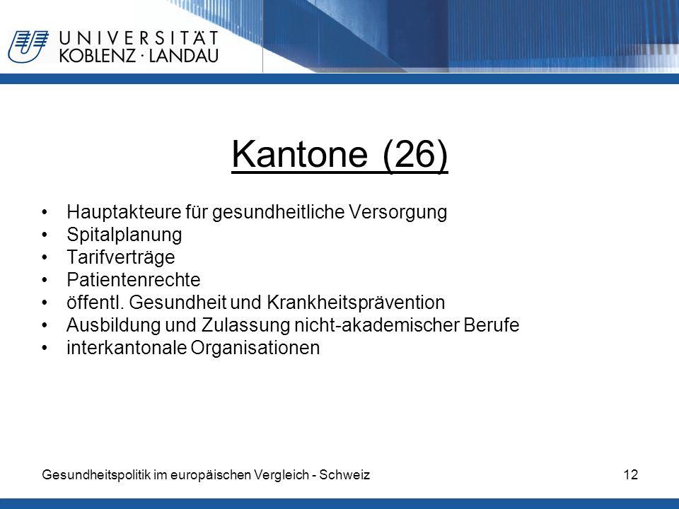Kantone (26) Hauptakteure für gesundheitliche Versorgung Spitalplanung
