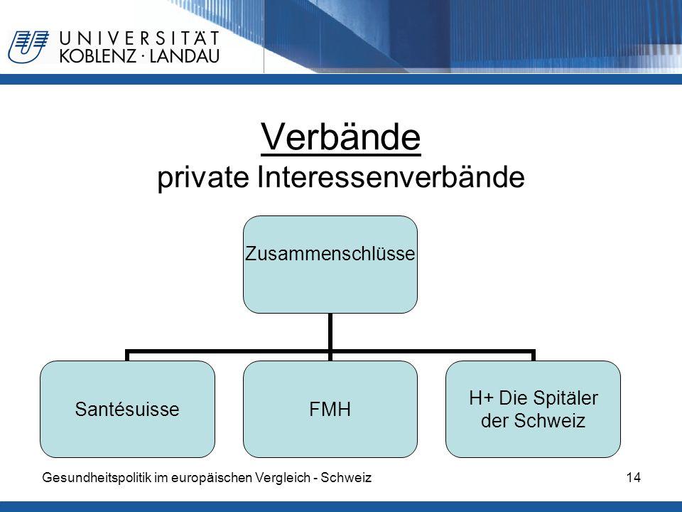 Verbände private Interessenverbände