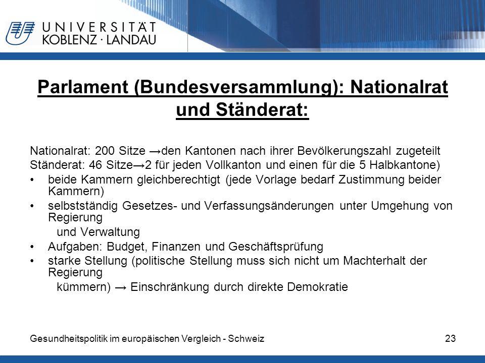 Parlament (Bundesversammlung): Nationalrat und Ständerat: