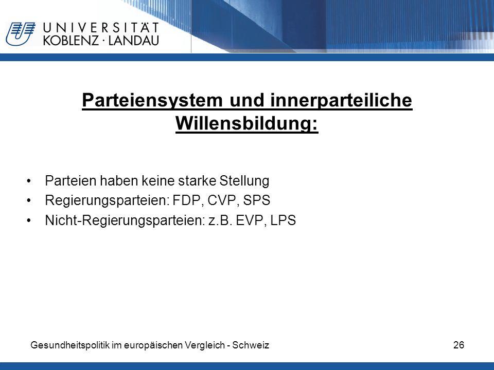 Parteiensystem und innerparteiliche Willensbildung: