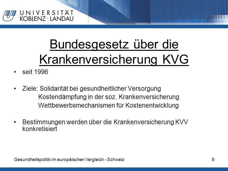 Bundesgesetz über die Krankenversicherung KVG