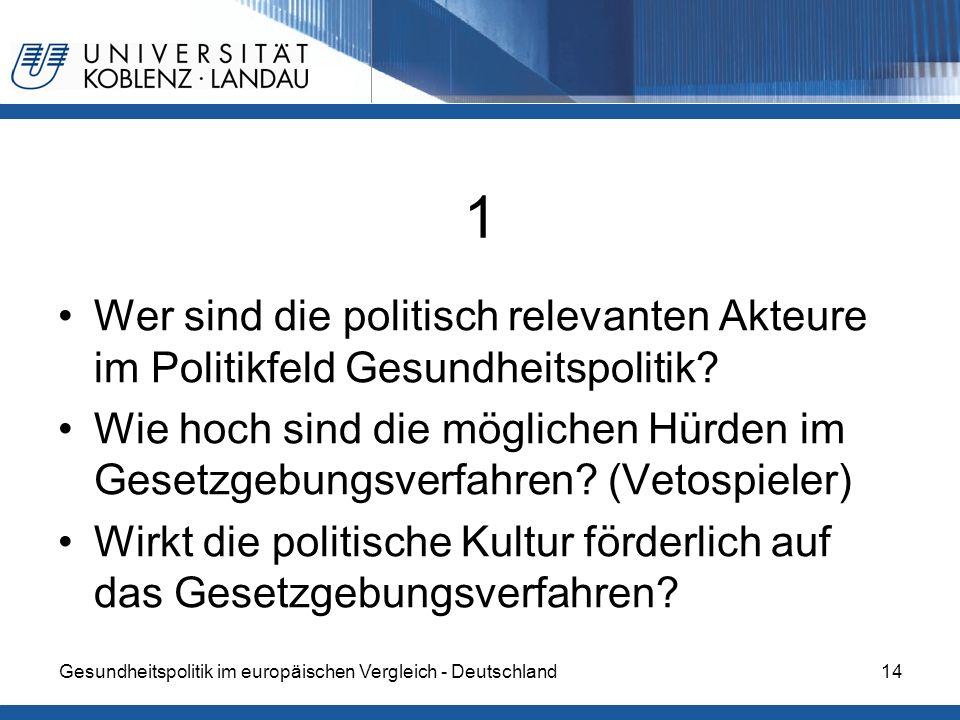 1 Wer sind die politisch relevanten Akteure im Politikfeld Gesundheitspolitik