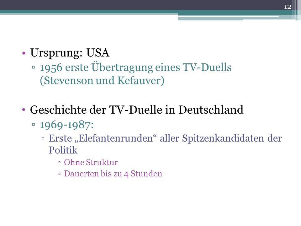 Geschichte der TV-Duelle in Deutschland