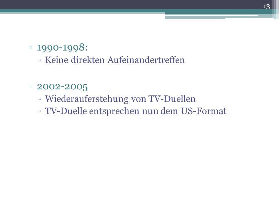 1990-1998: 2002-2005 Keine direkten Aufeinandertreffen