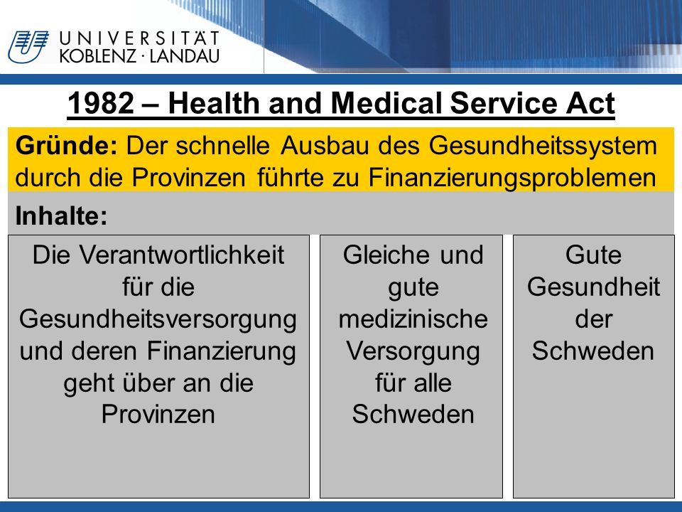 1982 – Health and Medical Service Act