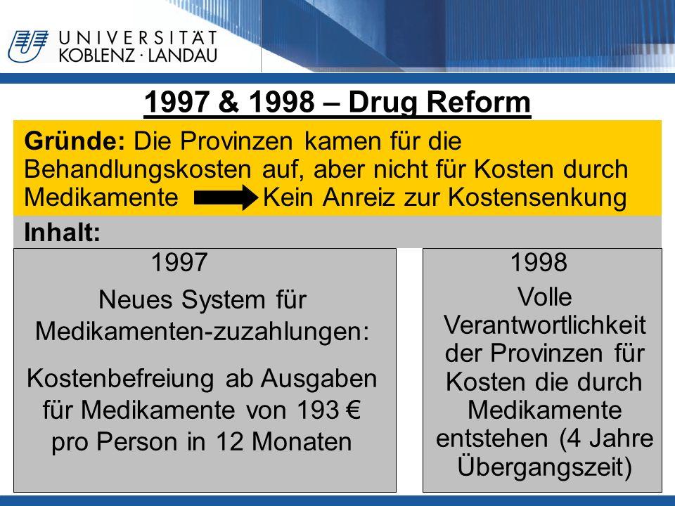 Neues System für Medikamenten-zuzahlungen: