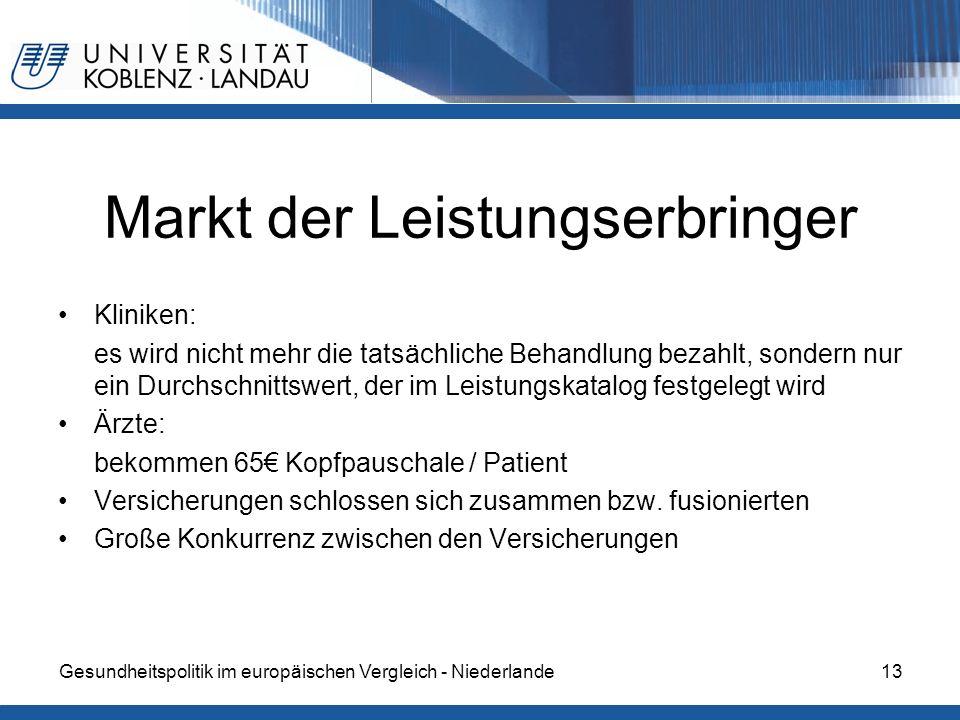 Markt der Leistungserbringer