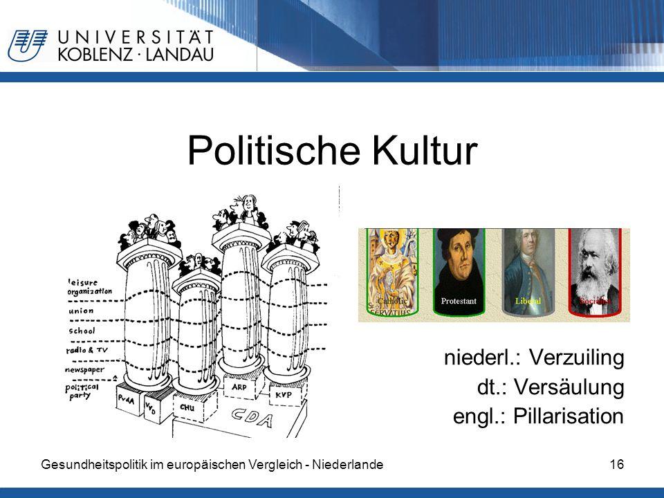 Politische Kultur niederl.: Verzuiling dt.: Versäulung