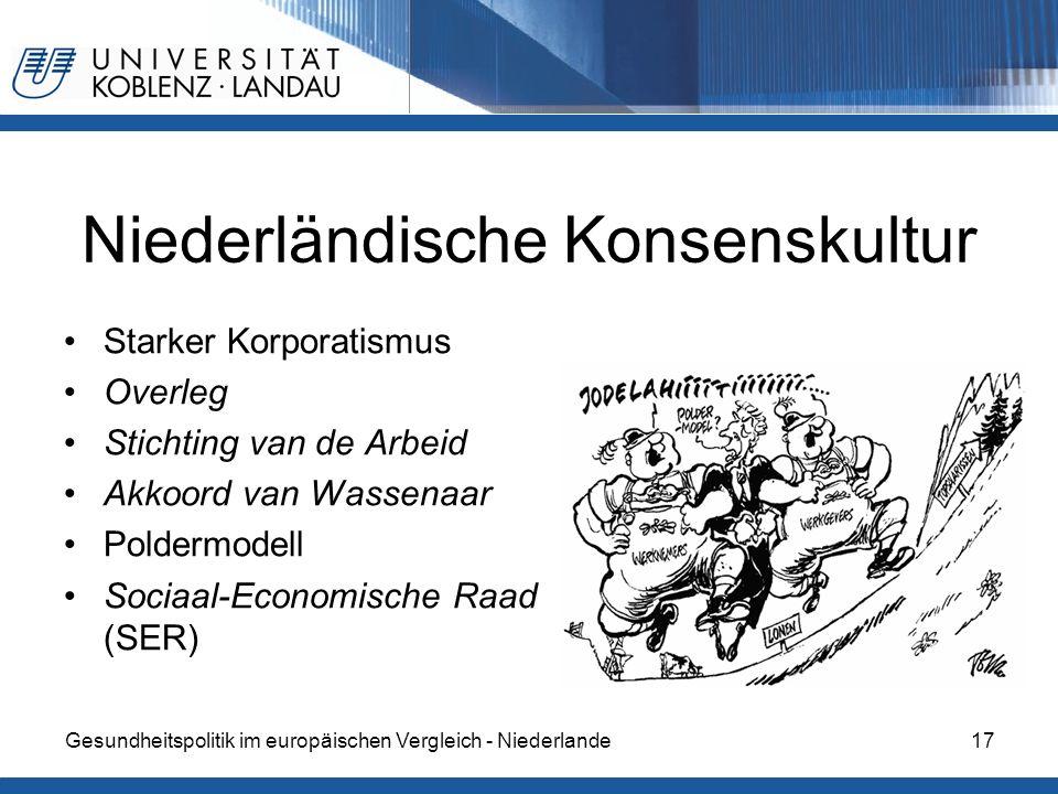 Niederländische Konsenskultur