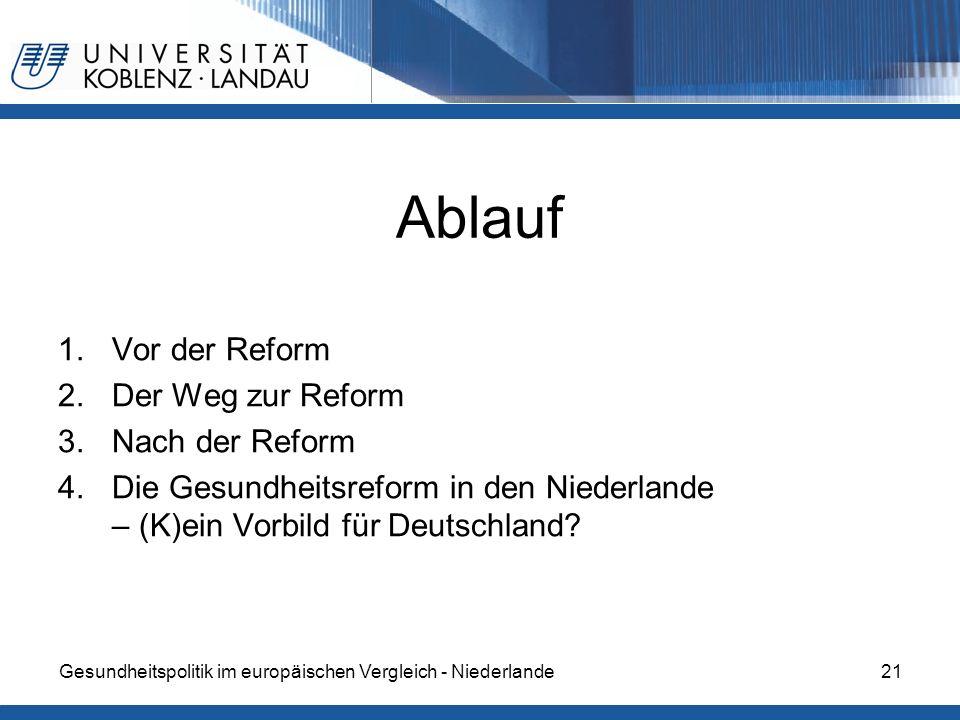 Ablauf Vor der Reform Der Weg zur Reform Nach der Reform