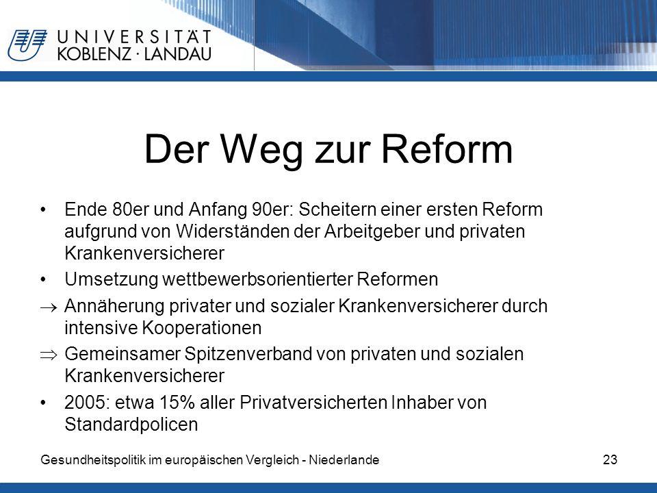 Der Weg zur ReformEnde 80er und Anfang 90er: Scheitern einer ersten Reform aufgrund von Widerständen der Arbeitgeber und privaten Krankenversicherer.