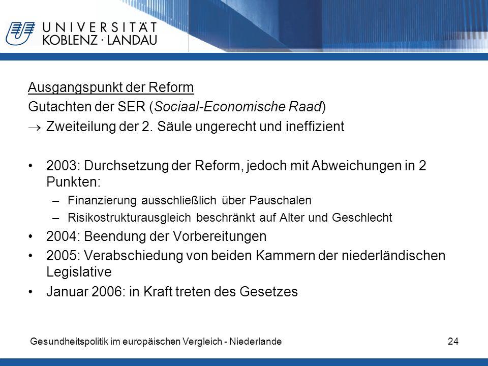 Ausgangspunkt der Reform Gutachten der SER (Sociaal-Economische Raad)
