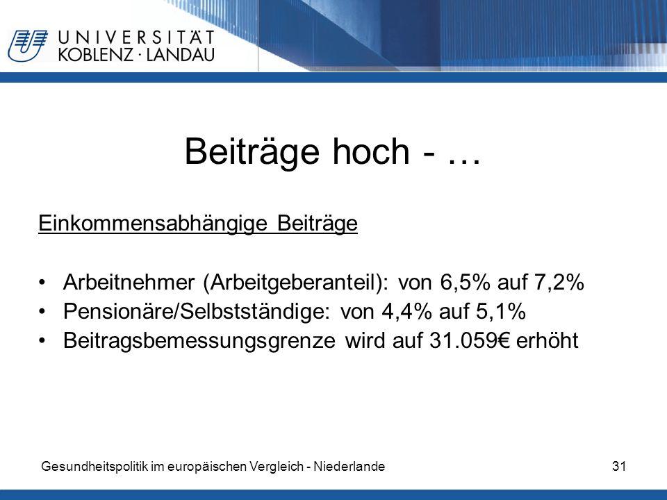 Beiträge hoch - … Einkommensabhängige Beiträge