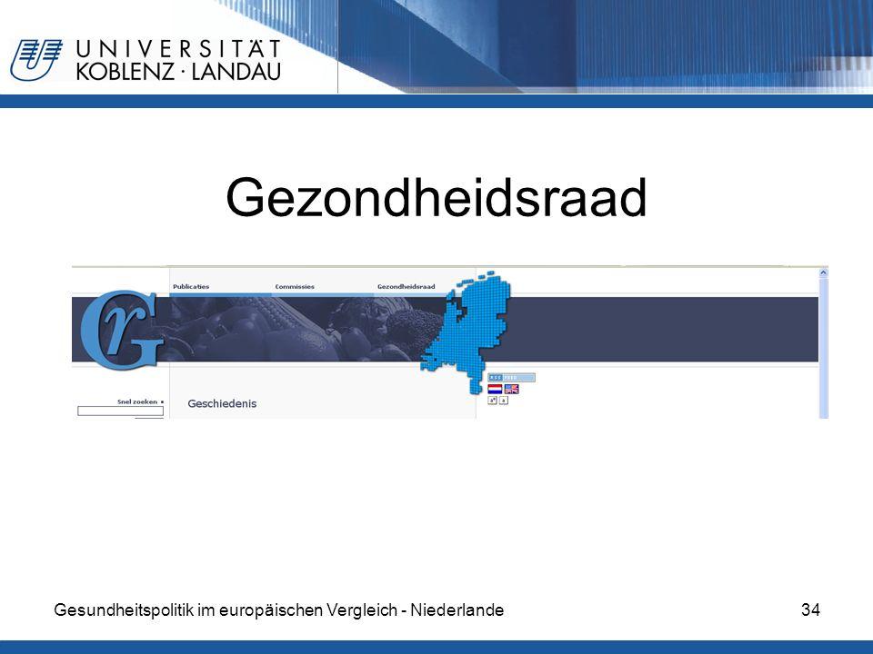 Gezondheidsraad Gesundheitspolitik im europäischen Vergleich - Niederlande