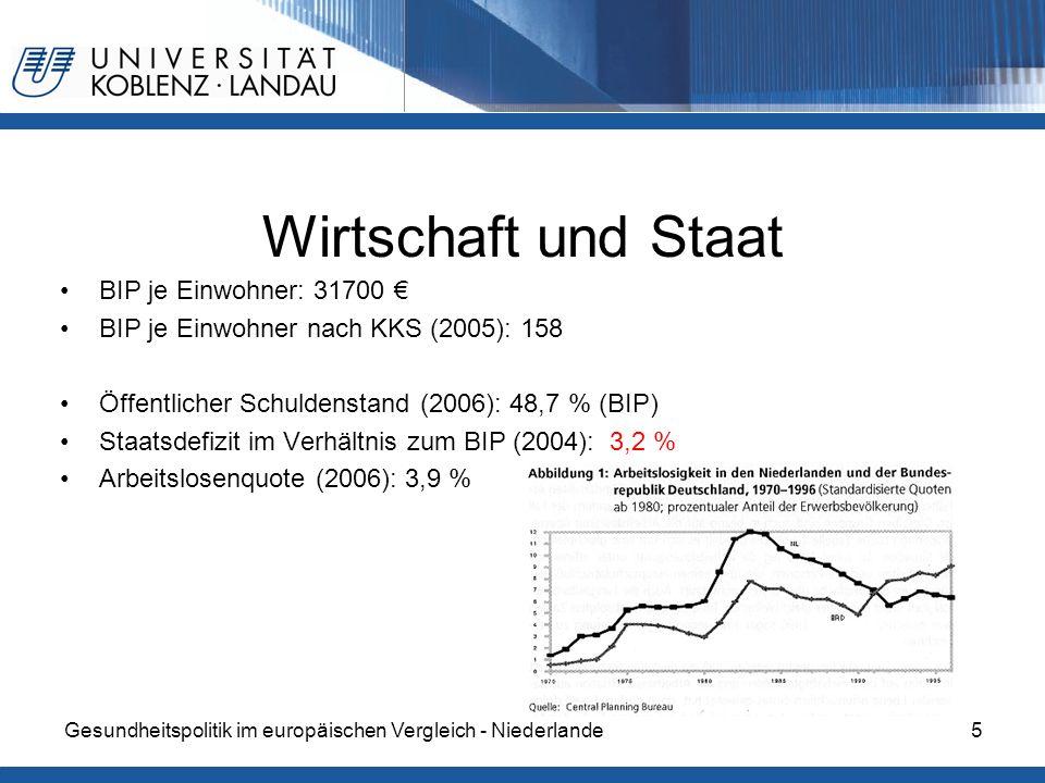 Wirtschaft und Staat BIP je Einwohner: 31700 €