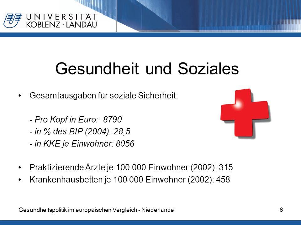 Gesundheit und Soziales