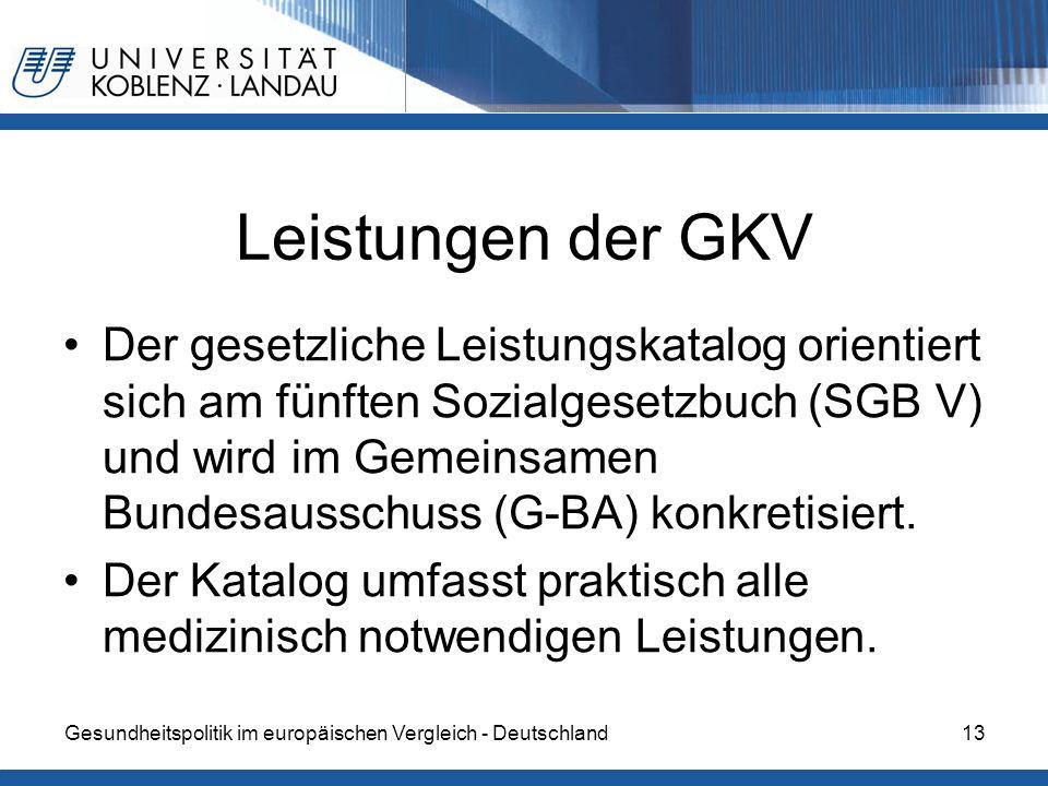 Leistungen der GKV