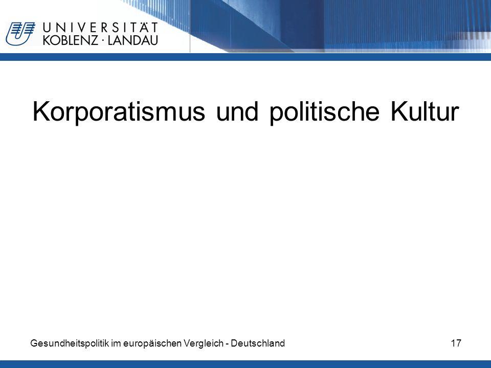 Korporatismus und politische Kultur