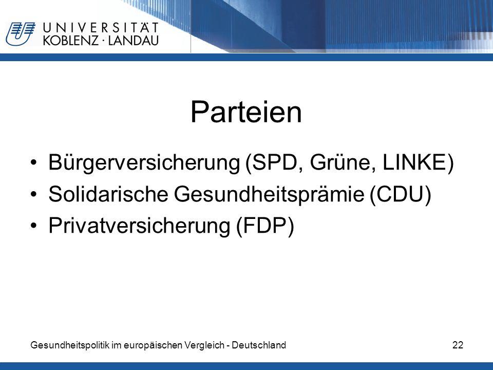 Parteien Bürgerversicherung (SPD, Grüne, LINKE)