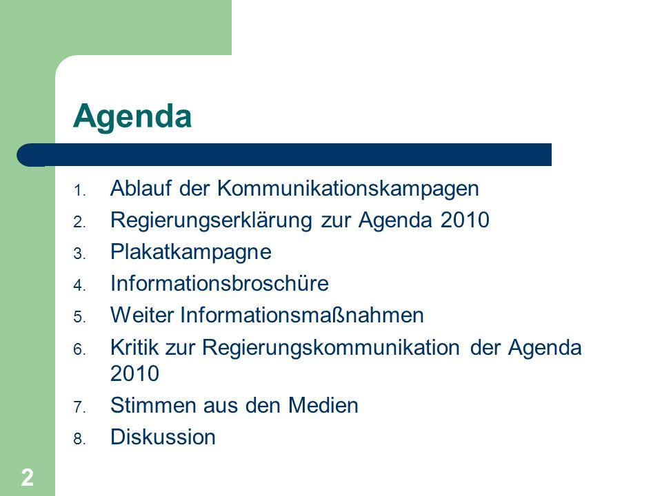 Agenda Ablauf der Kommunikationskampagen