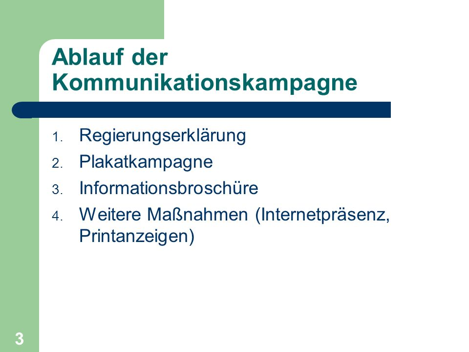 Ablauf der Kommunikationskampagne