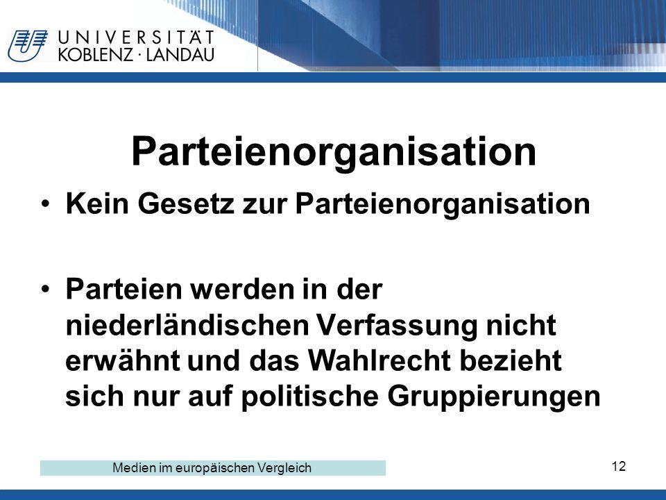 Parteienorganisation