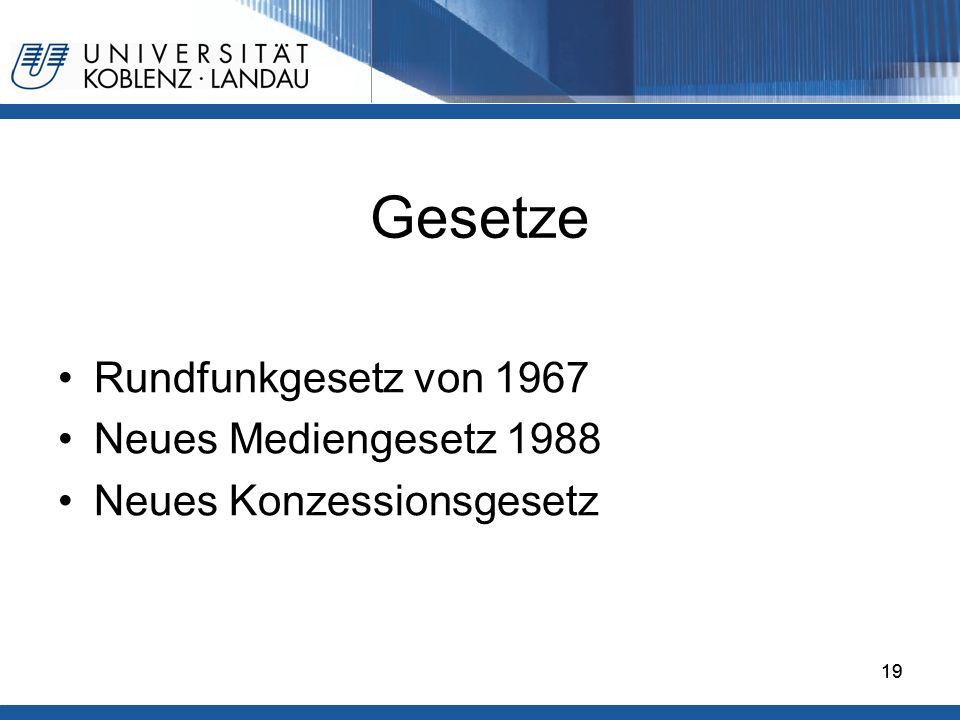 Gesetze Rundfunkgesetz von 1967 Neues Mediengesetz 1988