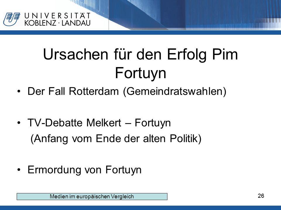 Ursachen für den Erfolg Pim Fortuyn