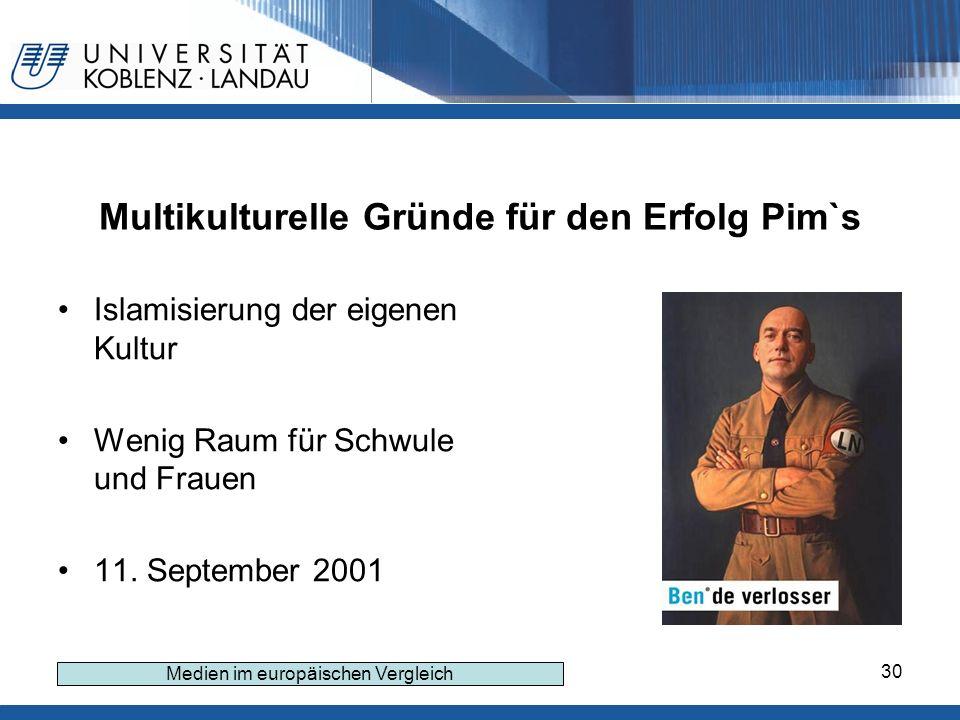 Multikulturelle Gründe für den Erfolg Pim`s
