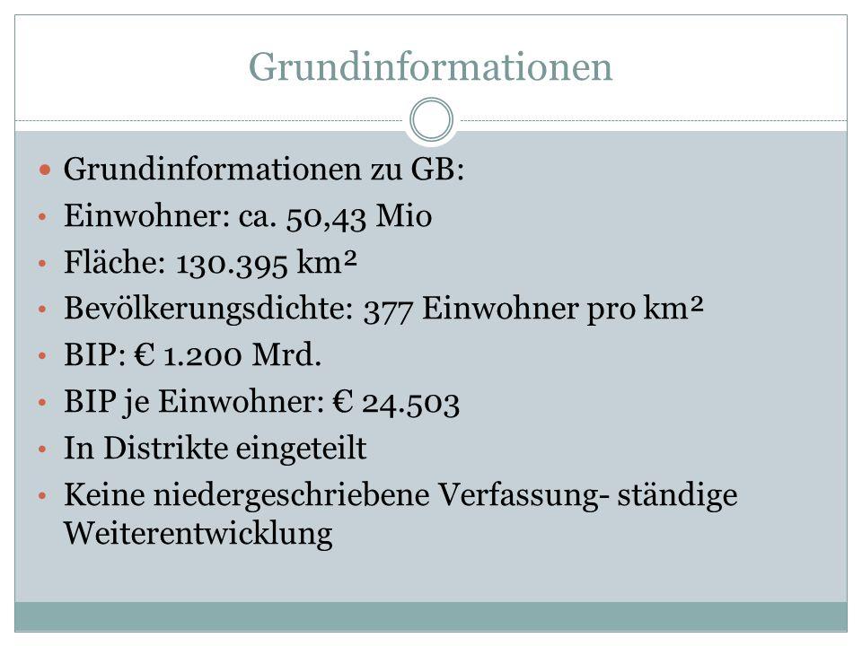 Grundinformationen Grundinformationen zu GB: Einwohner: ca. 50,43 Mio
