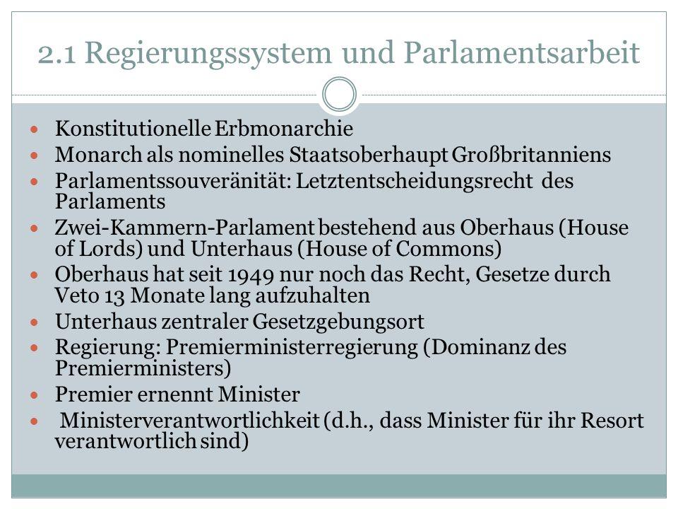 2.1 Regierungssystem und Parlamentsarbeit