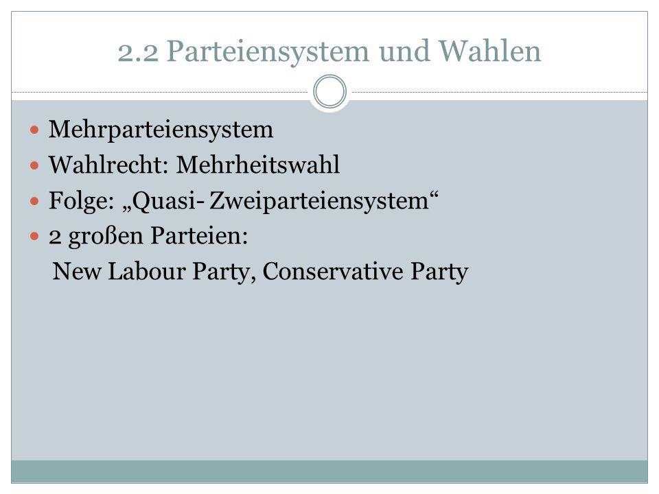 2.2 Parteiensystem und Wahlen
