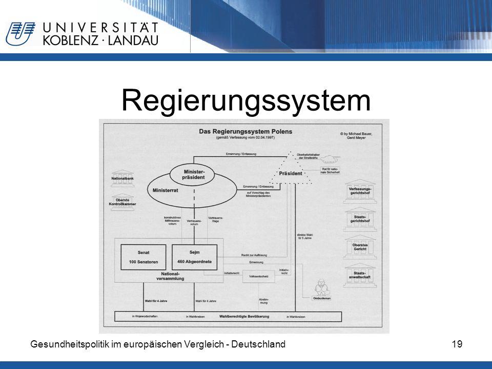 Regierungssystem Gesundheitspolitik im europäischen Vergleich - Deutschland