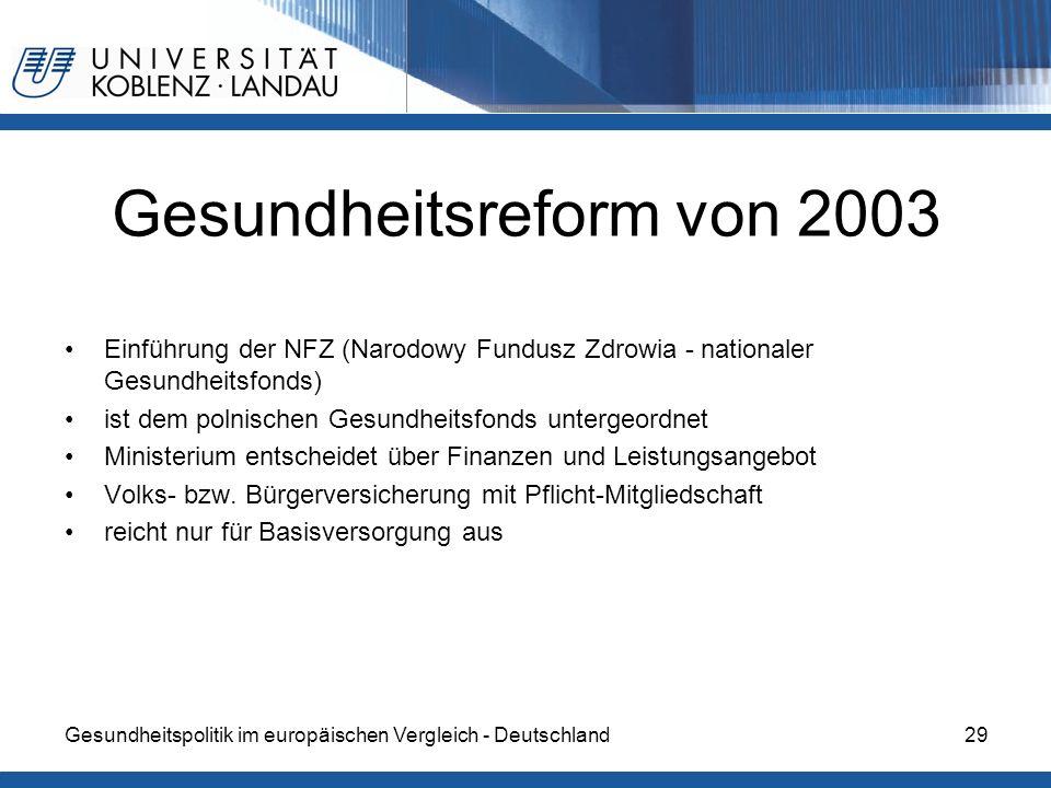 Gesundheitsreform von 2003