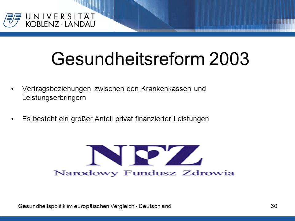 Gesundheitsreform 2003Vertragsbeziehungen zwischen den Krankenkassen und Leistungserbringern.