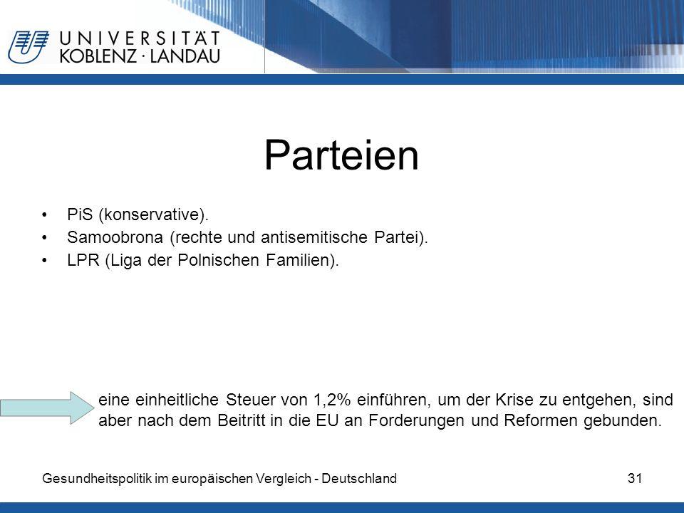 Parteien PiS (konservative).