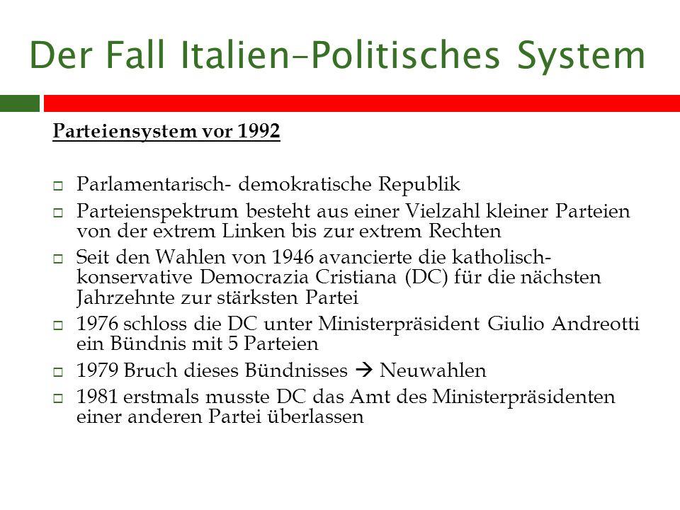 Der Fall Italien–Politisches System