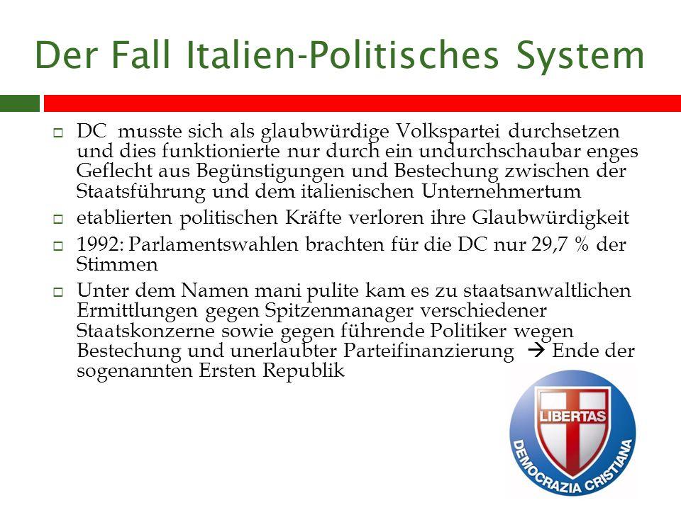 Der Fall Italien-Politisches System