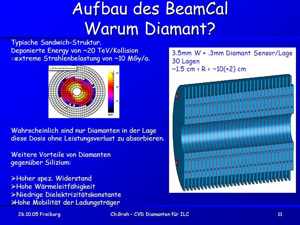 Aufbau des BeamCal Warum Diamant
