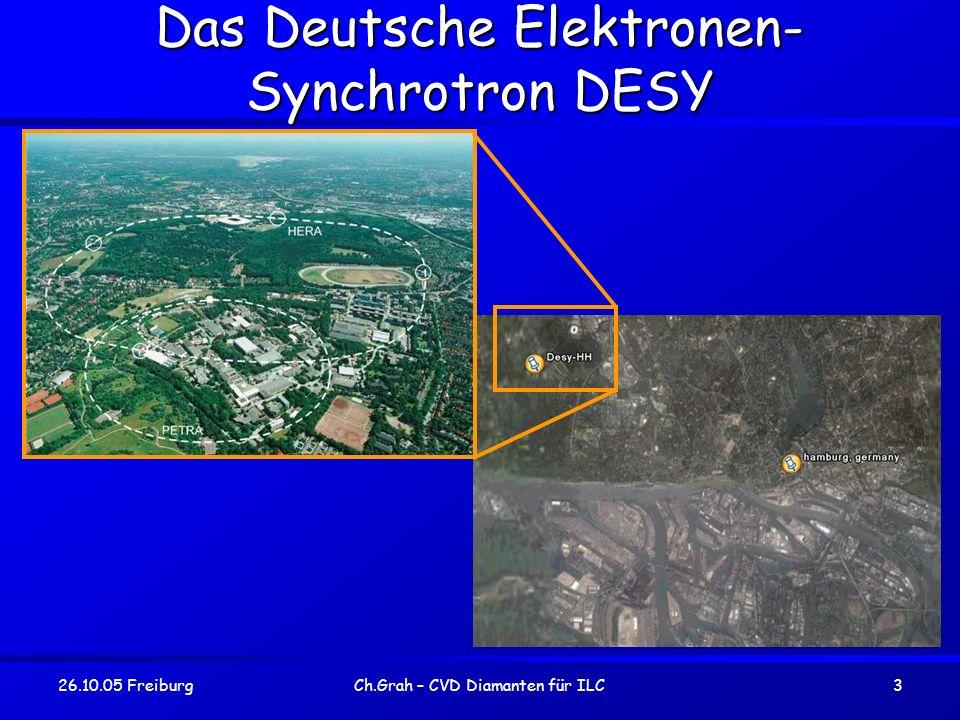 Das Deutsche Elektronen-Synchrotron DESY