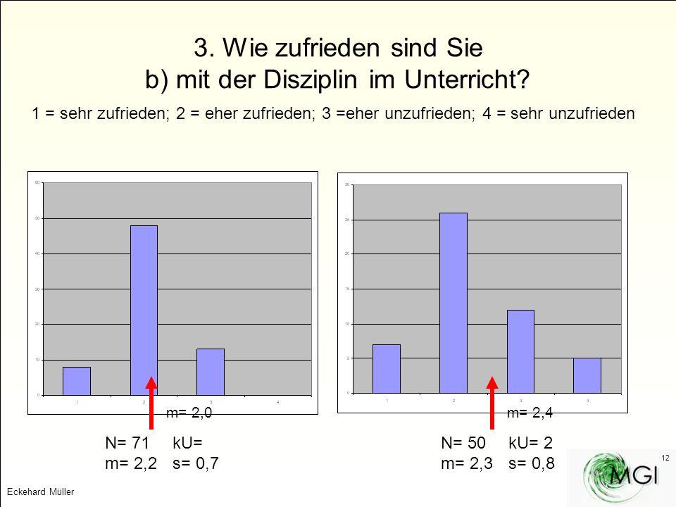 3. Wie zufrieden sind Sie b) mit der Disziplin im Unterricht