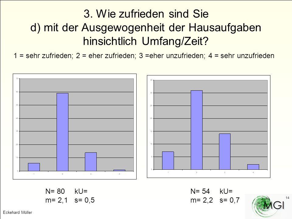 3. Wie zufrieden sind Sie d) mit der Ausgewogenheit der Hausaufgaben hinsichtlich Umfang/Zeit