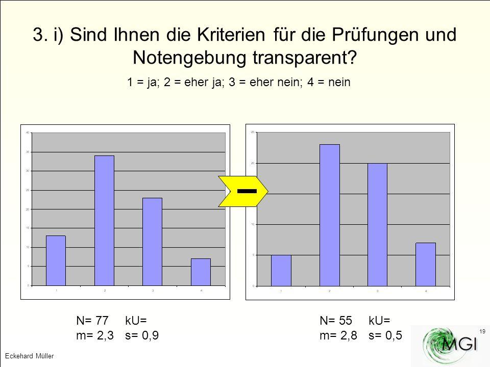 3. i) Sind Ihnen die Kriterien für die Prüfungen und Notengebung transparent