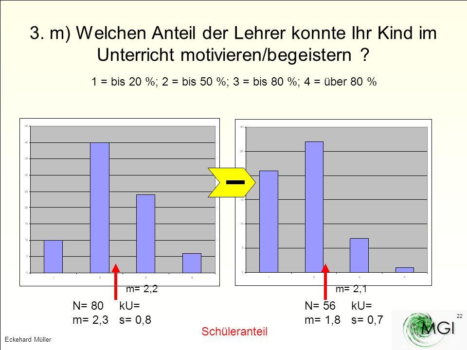 3. m) Welchen Anteil der Lehrer konnte Ihr Kind im Unterricht motivieren/begeistern