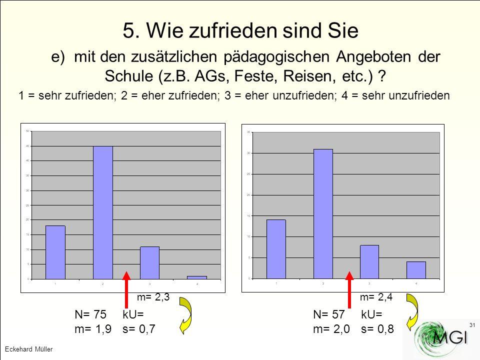 5. Wie zufrieden sind Sie e) mit den zusätzlichen pädagogischen Angeboten der Schule (z.B. AGs, Feste, Reisen, etc.)